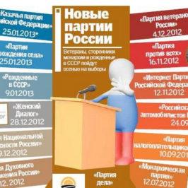 Ваш голос стоит 550 рублей
